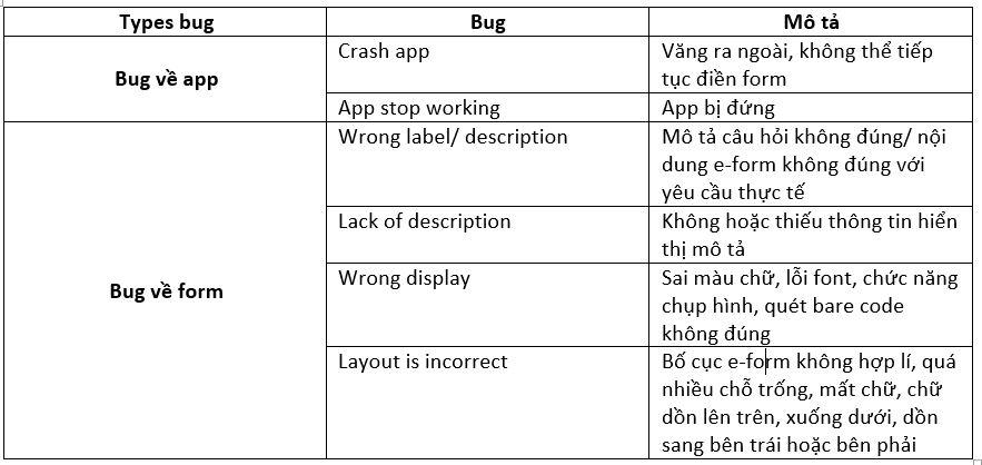 mô tả bug 459